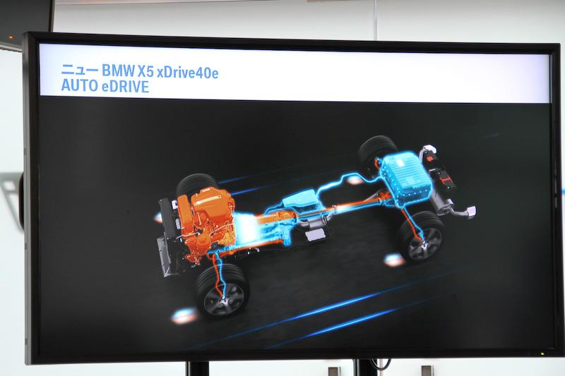 「AUTO eDrive」選択時のエネルギーの流れ