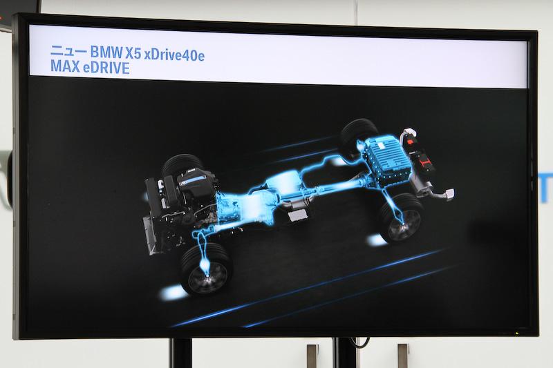 「MAX eDrive」選択時のエネルギーの流れ