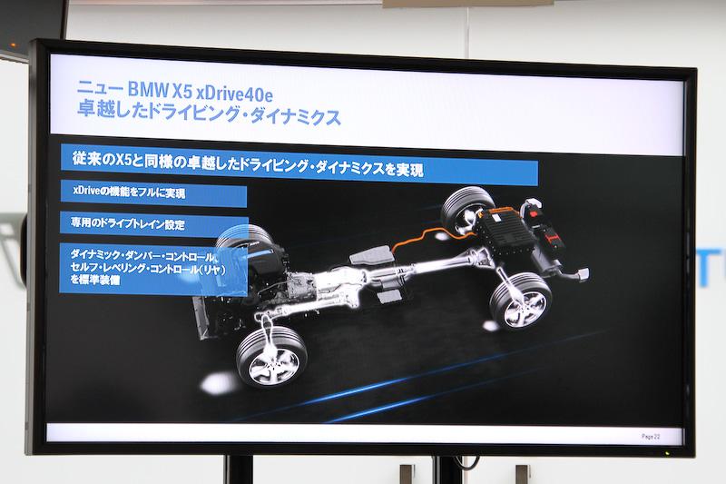 X5 xDrive40eは従来のX5と同様の卓越したドライビング・ダイナミクスを実現