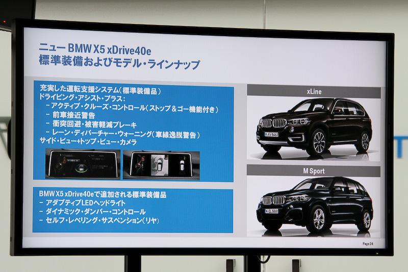 カメラとミリ波レーダーセンサーで前方の監視を行う運転支援システム「ドライビング・アシスト・プラス」は全車に標準装備