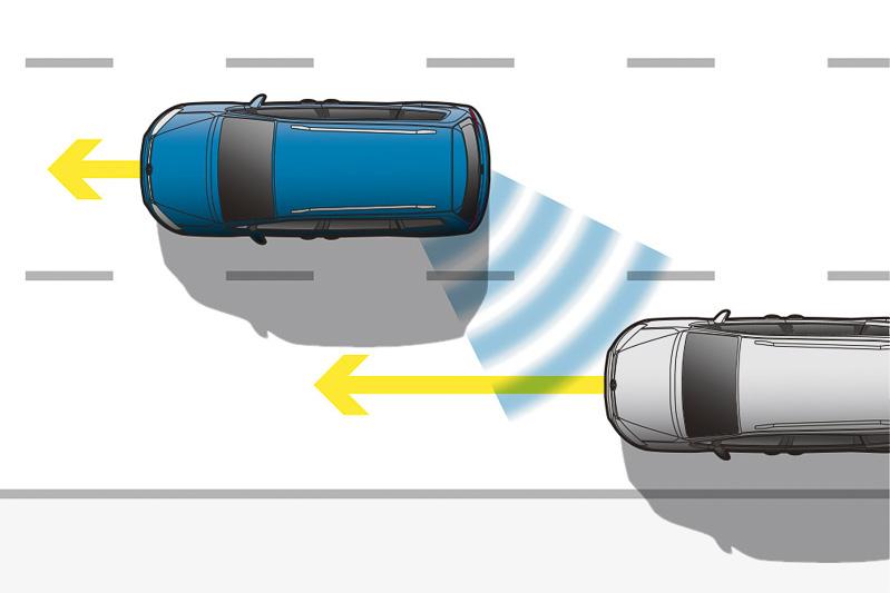 「ブラインドスポットディテクション(後方死角検知機能)」はハイラインに標準装備、コンフォートラインにオプション設定