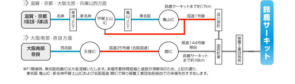 滋賀、京都、大阪、奈良からのアクセス
