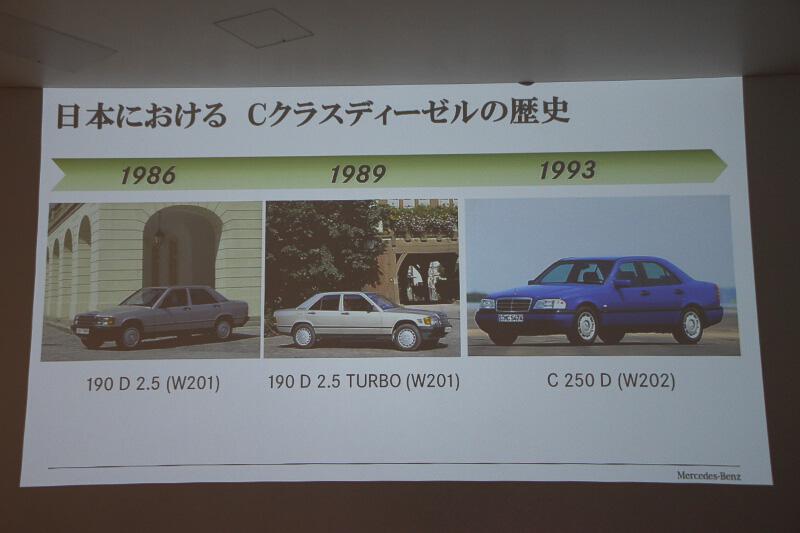 Cクラスのディーゼルエンジンモデルの歴史