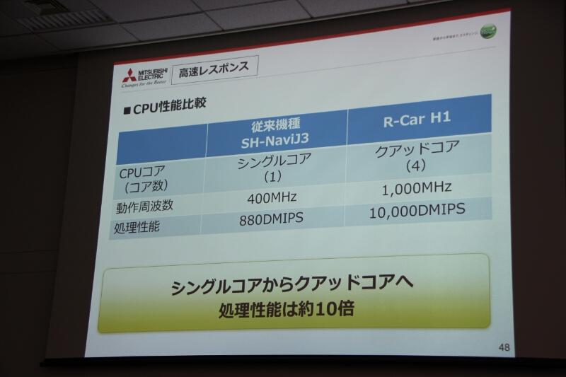 従来製品との搭載プロセッサー比較。シングルコアから大幅に性能向上している