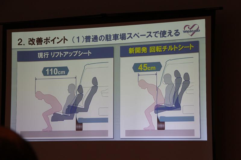 プレゼンテーションで、福祉車両に大切なことは健常者も日常的に使える「普通のクルマ化」であると強調した