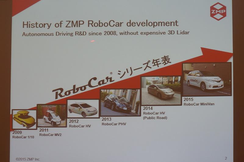 RoboCarシリーズの歴史