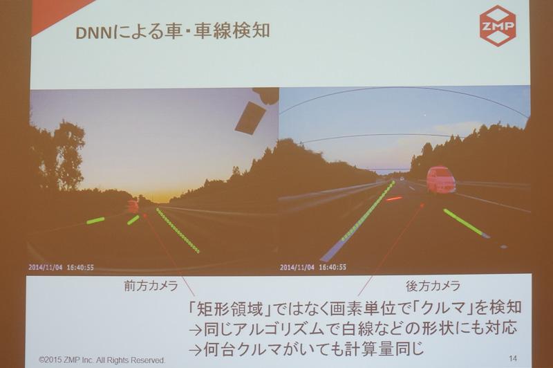 従来手法による矩形領域画像マッチングではなくオブジェクトを認識する