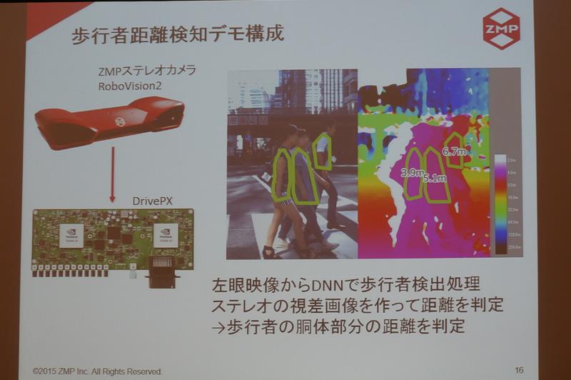 距離算出はステレオカメラを備える「RoboVision2」によって行っている。色の変化が距離の変化