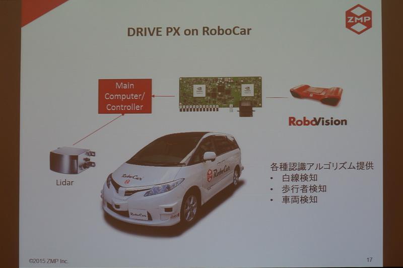 今後はRoboCarに、これらのユニットを組み込んで行く