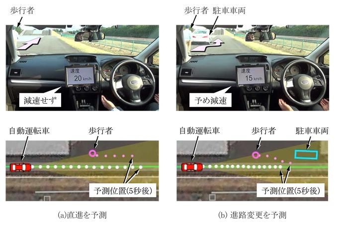 歩行者行動予測に基づく速度制御(上図:実験車、下図:予測制御情報)