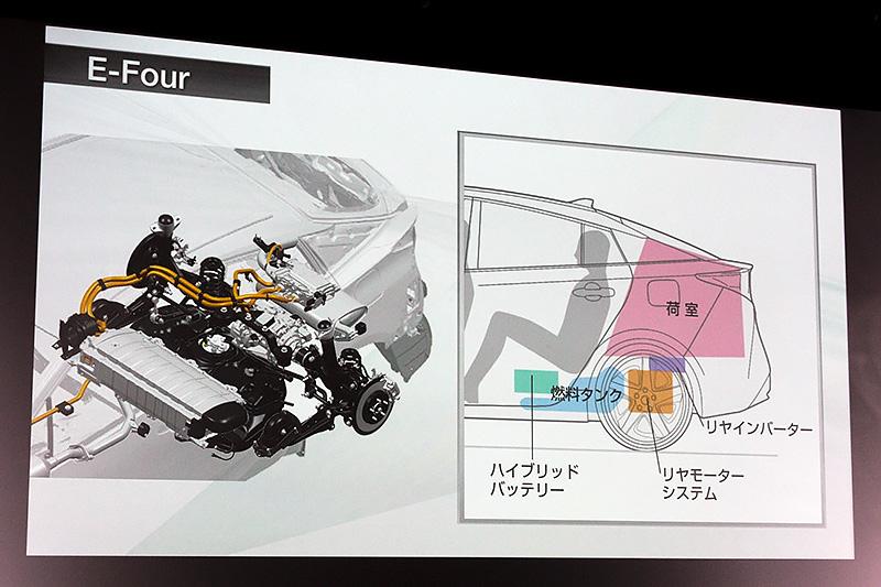 新型の4WDシステムについて