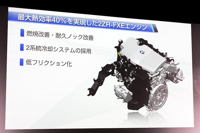 熱効率40%のエンジン