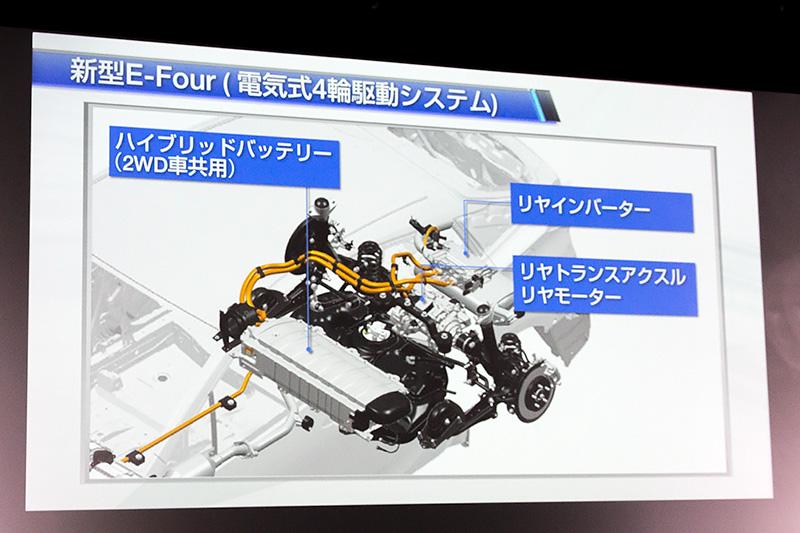 新型の4WDシステム