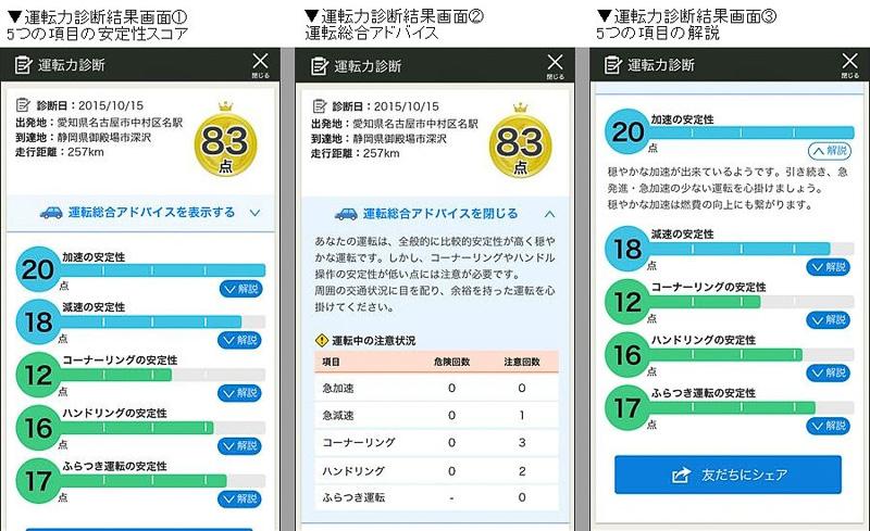「Yahoo!カーナビ」に「スマ保『運転力』診断」アプリが搭載され、一部機能が利用できる