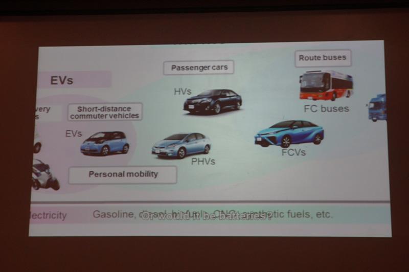 トヨタが開発してきた代替エネルギー車の歴史