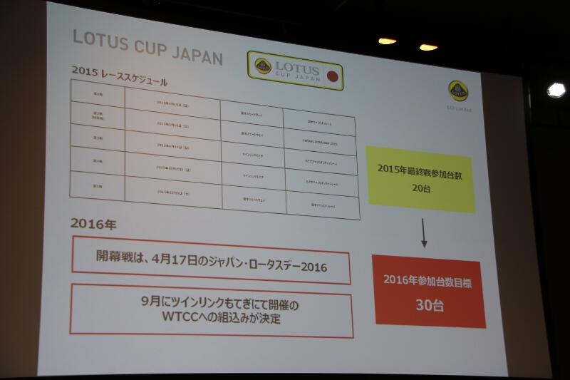 ワンメイクレース「ロータスカップ」の開催スケジュール。2016年は9月にツインリンクもてぎで開催されるWTCCへの組み込みが決定