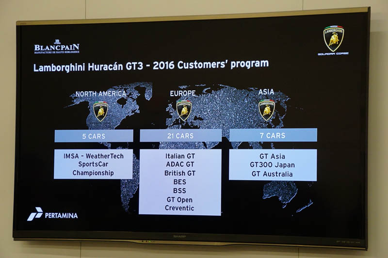 FIA-GT3の顧客向けプログラム、日本のSUPER GT/GT300にもウラカンGT3を投入