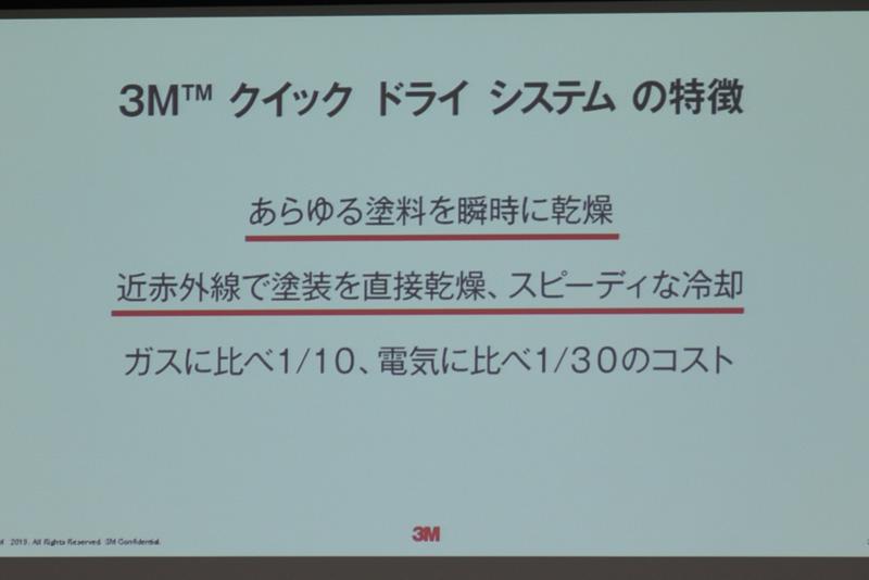 「3M クイックドライシステム」の特徴