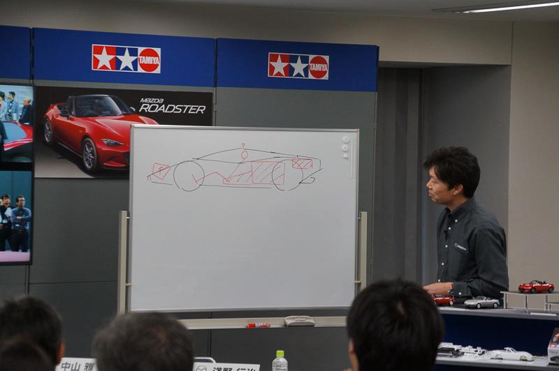タイヤ、エンジン、トランスミッション、ドライバーの関係からカウンタックやミウラのスタイリングが導き出せることを、絵を描いて実演