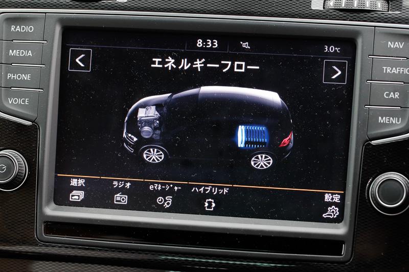 バッテリーの状態や、走行中はエネルギーの使用状況が表示される