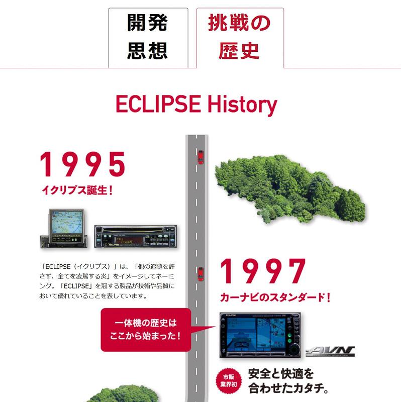 イクリプスの「挑戦の歴史」が詰まった歴代の製品を紹介する記念サイト