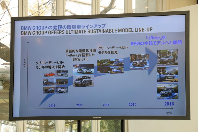 プラグインハイブリッドはクリーンディーゼル、EVに続く環境対応車に新しい柱であるとしている