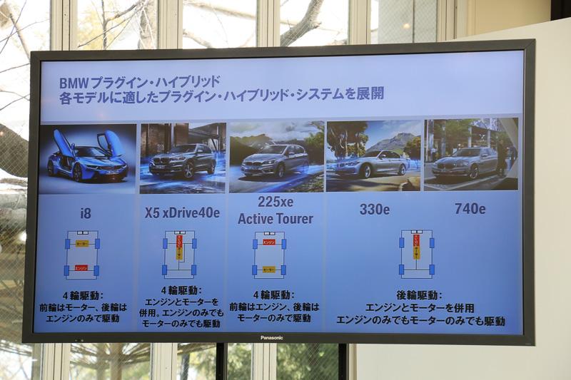 3種類の異なる4輪駆動と新たに追加された330eの後輪駆動と、モデルの特徴に合わせて最適なシステムが与えられている