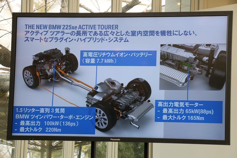 225xeではガソリンエンジンで前輪を、モーターで後輪を駆動。状況に応じて使い分けるオンデマンド式の4WDシステムとなる