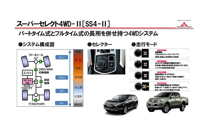 パジェロと同じ「スーパーセレクト4WD-II」を採用するトライトン。ドリフトも美しく決まる