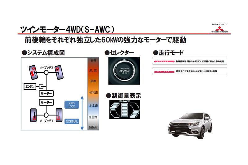 アウトランダーPHEVの「S-AWC」はツインモーター4WD