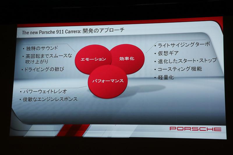 新型911 カレラシリーズでは「エモーション」「効率化」「パフォーマンス」という3つのキーワードから開発がアプローチされた