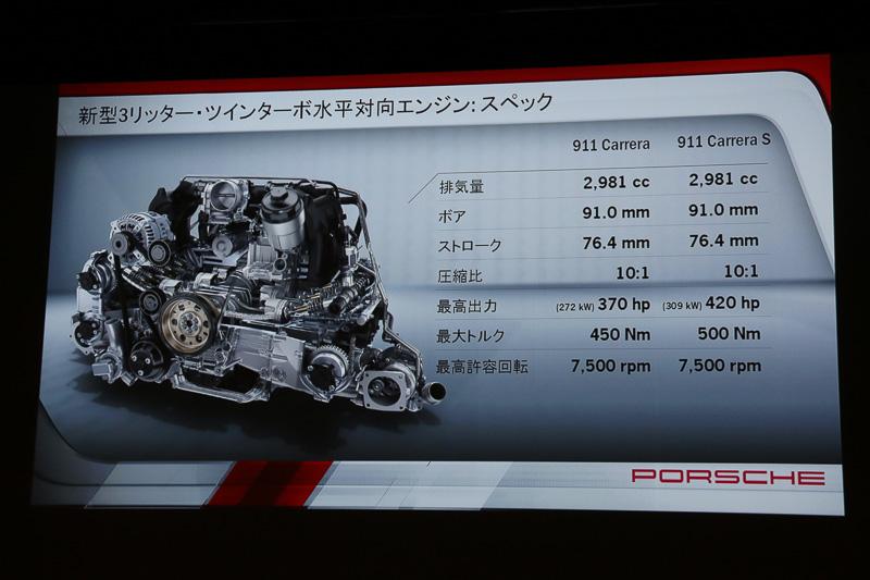 新型911 カレラシリーズに搭載される水平対向6気筒3.0リッターツインターボエンジンのスペック
