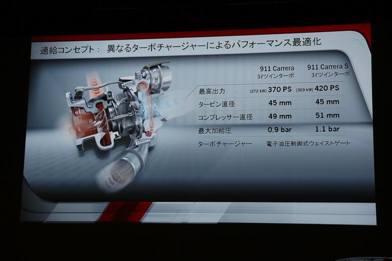 同じ3.0リッターの排気量だが、ターボチャージャーの仕様によって2種類のパワーを発生させている