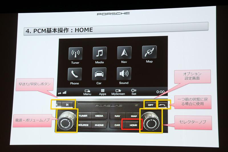 PCMの画面表示。タッチパネルでの操作に加え、ハードウエアキーも用意する