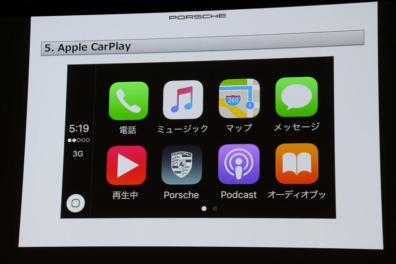 「CarPlay」の画面表示