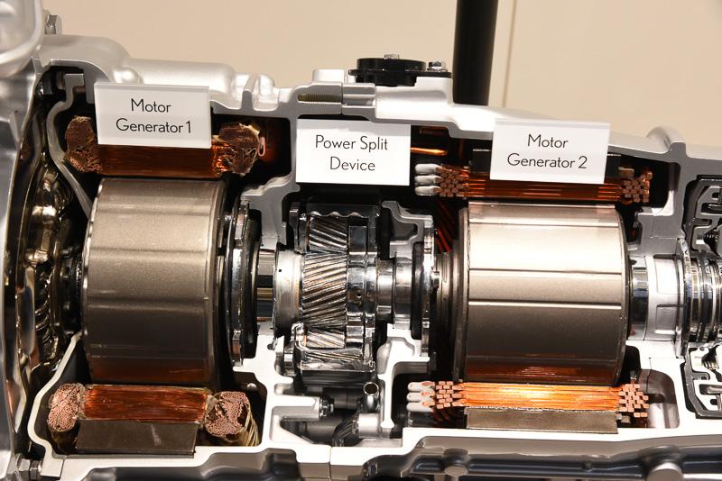 エンジンからの出力は中央の動力分割機構に入り、遊星歯車によってMG1とMG2に振り分けられる