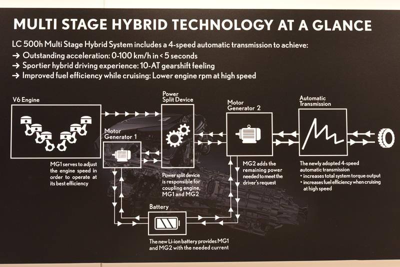 マルチステージハイブリッドシステムのブロックダイヤグラム