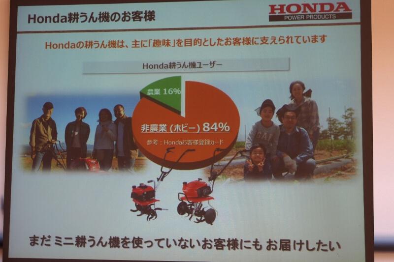 ホンダの耕うん機ユーザーのうち、84%が家庭菜園などの趣味として活用