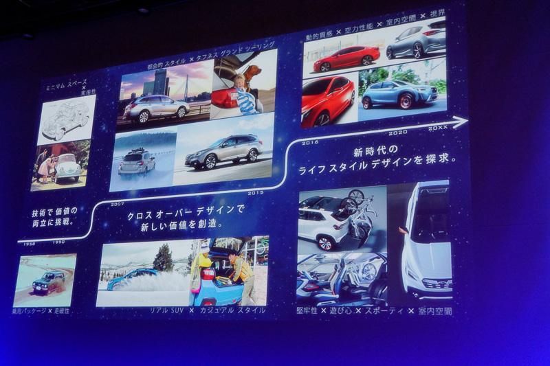 デザインについてのプレゼンテーションは富士重工業株式会社 スバル商品企画本部 デザイン部 部長 石井守氏が行なった