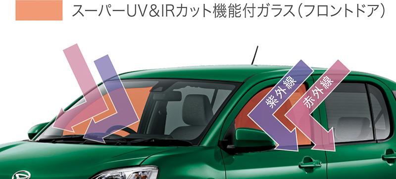 """フロントドアのスーパーUV&IRカット機能付ガラス(左)とリアドア、リアクォーターウィンドウのスーパーUVカット機能付スモークドガラス(右)はブーン X""""Gパッケージ SA II""""とブーン シルク""""Gパッケージ SA II""""に標準装備"""