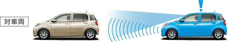 衝突警報機能(対車両)