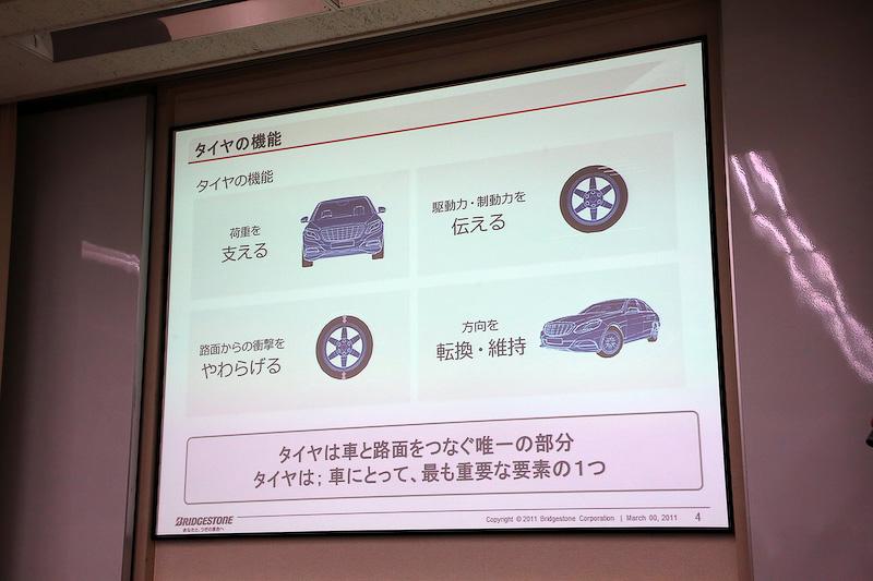 タイヤの働きについての基礎も説明された。以前のブリヂストンの広告で接地面はハガキ1枚分という表現あったが、現在は「手のひら」と表現されるという