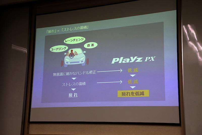 新しい安全価値である「疲れにくい」。この性能を求めたのが「Playz PX」となる