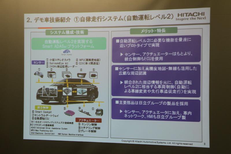 「自立走行システム(自動運転レベル2)」