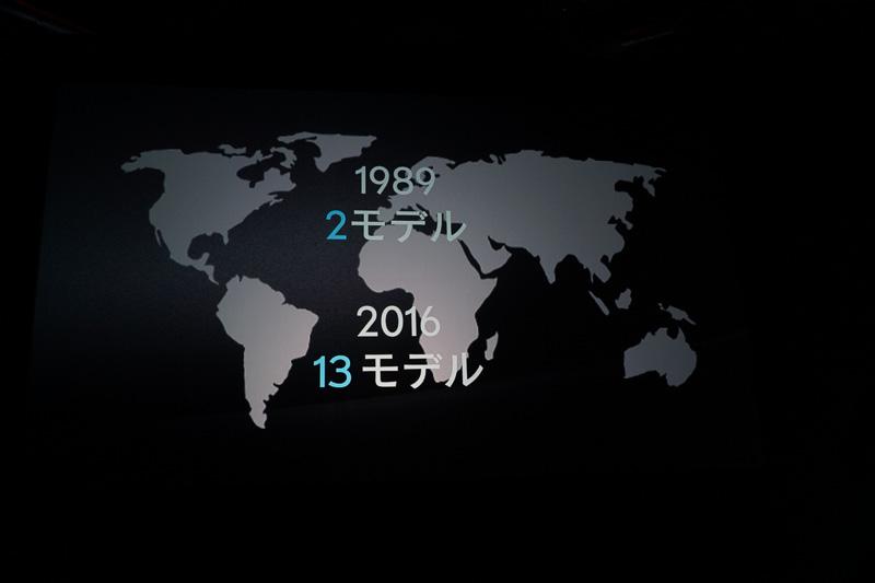 1989年の2モデルから2016年には13モデルにラインアップが拡大した