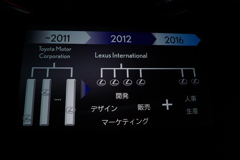 レクサスインターナショナルの新体制