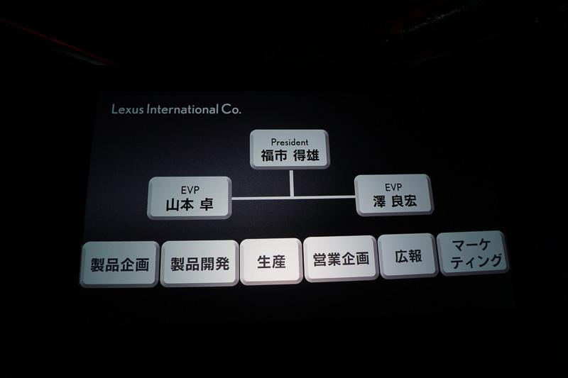 デザイナー出身の福市氏をトップに、同じくデザイナー出身の澤氏、開発領域を担当する山本氏の3名がレクサスブランドを統括する