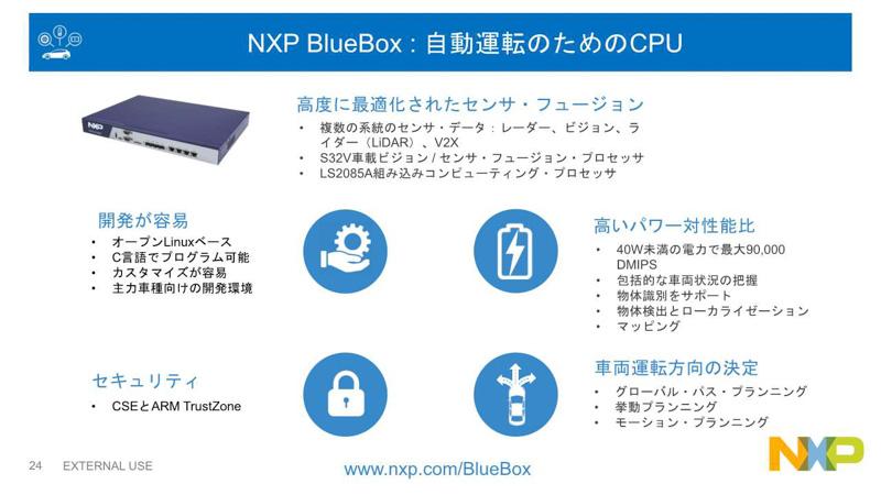 NXPが提供する車載コンピュータであるBlueBoxの概要