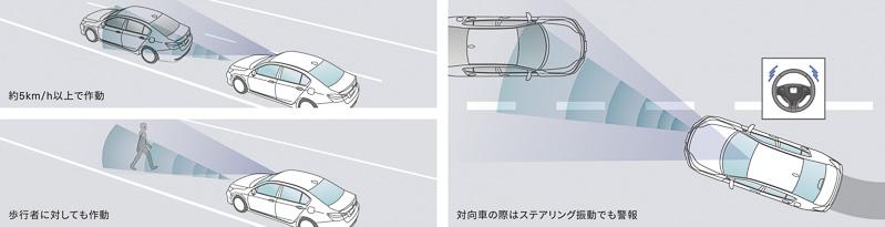 「衝突軽減ブレーキ(CMBS)」は歩行者や対向車にも対応