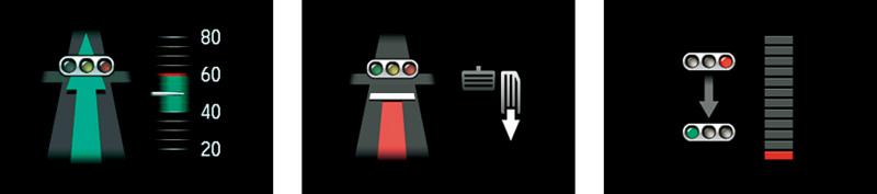 世界初となる「信号情報活用運転支援システム」では、「信号通過支援」(左、)「赤信号減速支援」(中央)、「発進遅れ防止支援」(右)という3つの機能でドライバーをアシスト